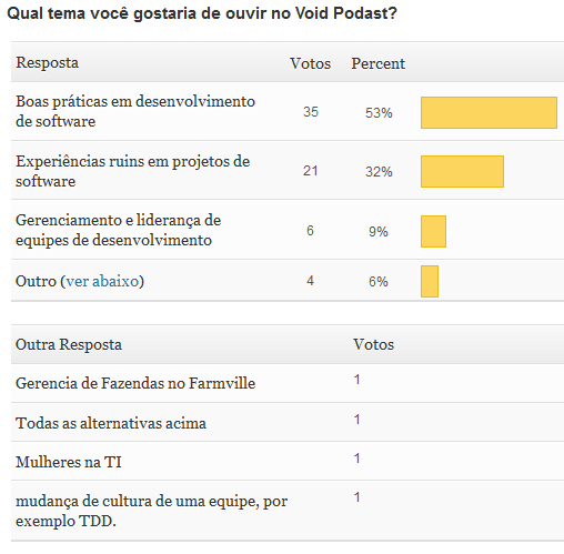 VoidPool1_Resultados